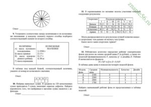 ЕГЭ базовый пробный Брянск 1 2020г