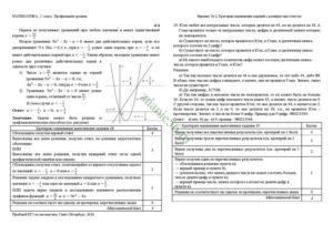 ЕГЭ профильный пробный Санкт-Петербург 2 2020г