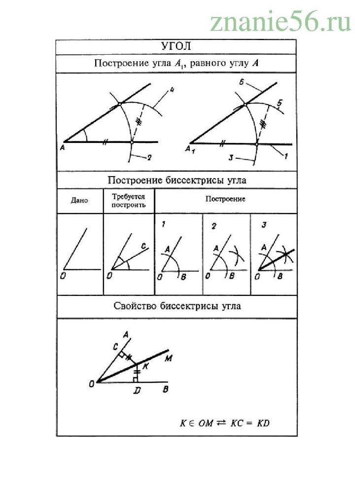Геометрия луч и угол