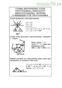 Геометрия многоугольник