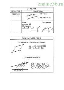 Геометрия отрезок