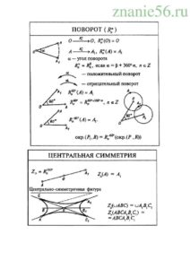 Геометрия симметрия