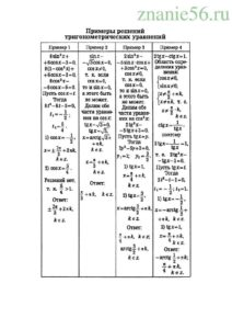 Алгебра синус и косинус