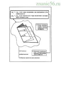 Геометрия аксиоматика стереометрии