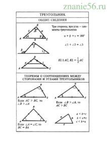 Геометрия треугольники