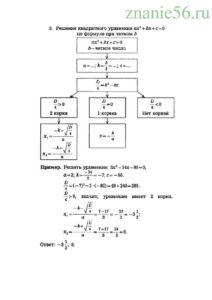Алгебра уравнения