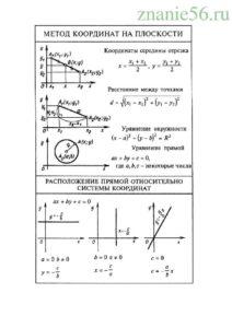 Геометрия вектор